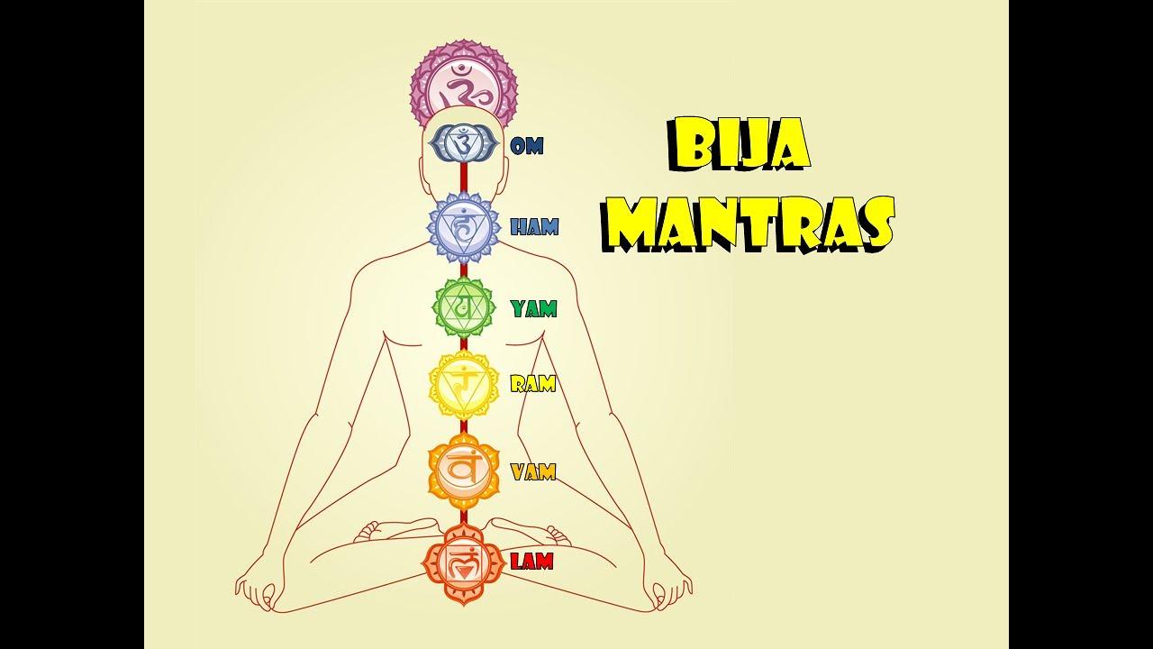 Bija Mantra